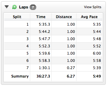 My splits from the Town and Gown