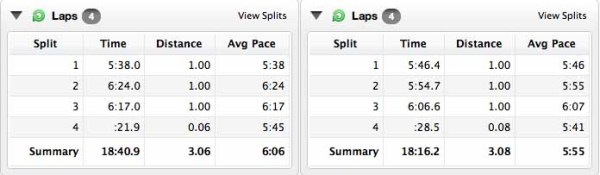 Comparing splits between Finsbury Park Parkruns